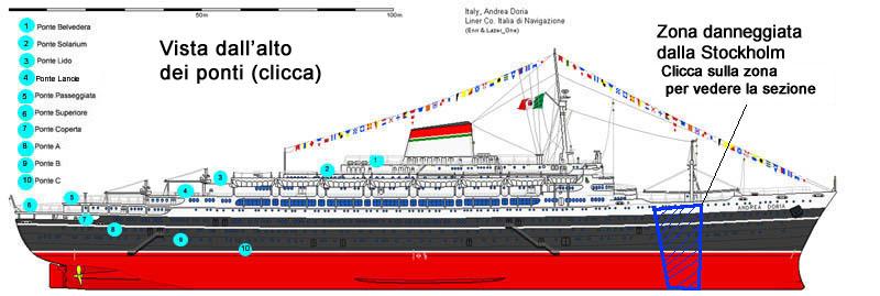 Andrea storia for Andrea doria nave da guerra